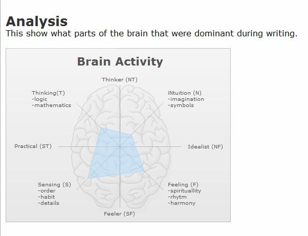 blog-brian-analyzer