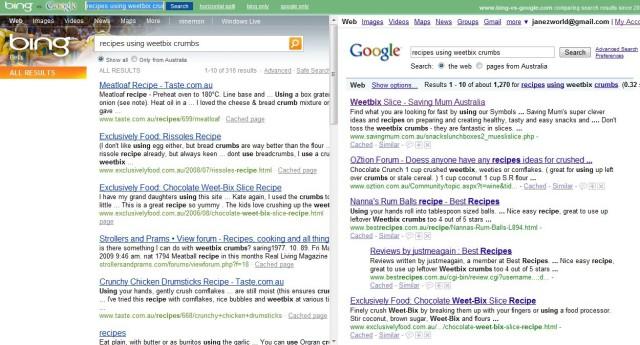 bing v google weetbix
